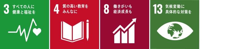 SDGsターゲットレベルでの取り組み 1.人への取り組み